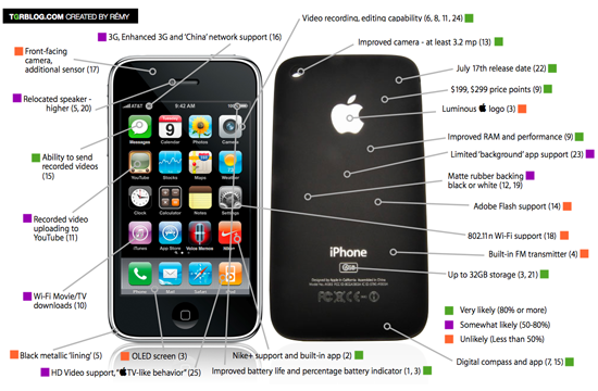 Iphone 5 Features Apple. 14 Jan 2011 . AppleInsider Features · Inside